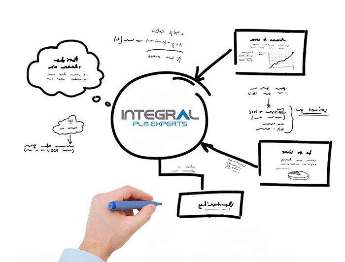 Colaboración y gestión de proyectos