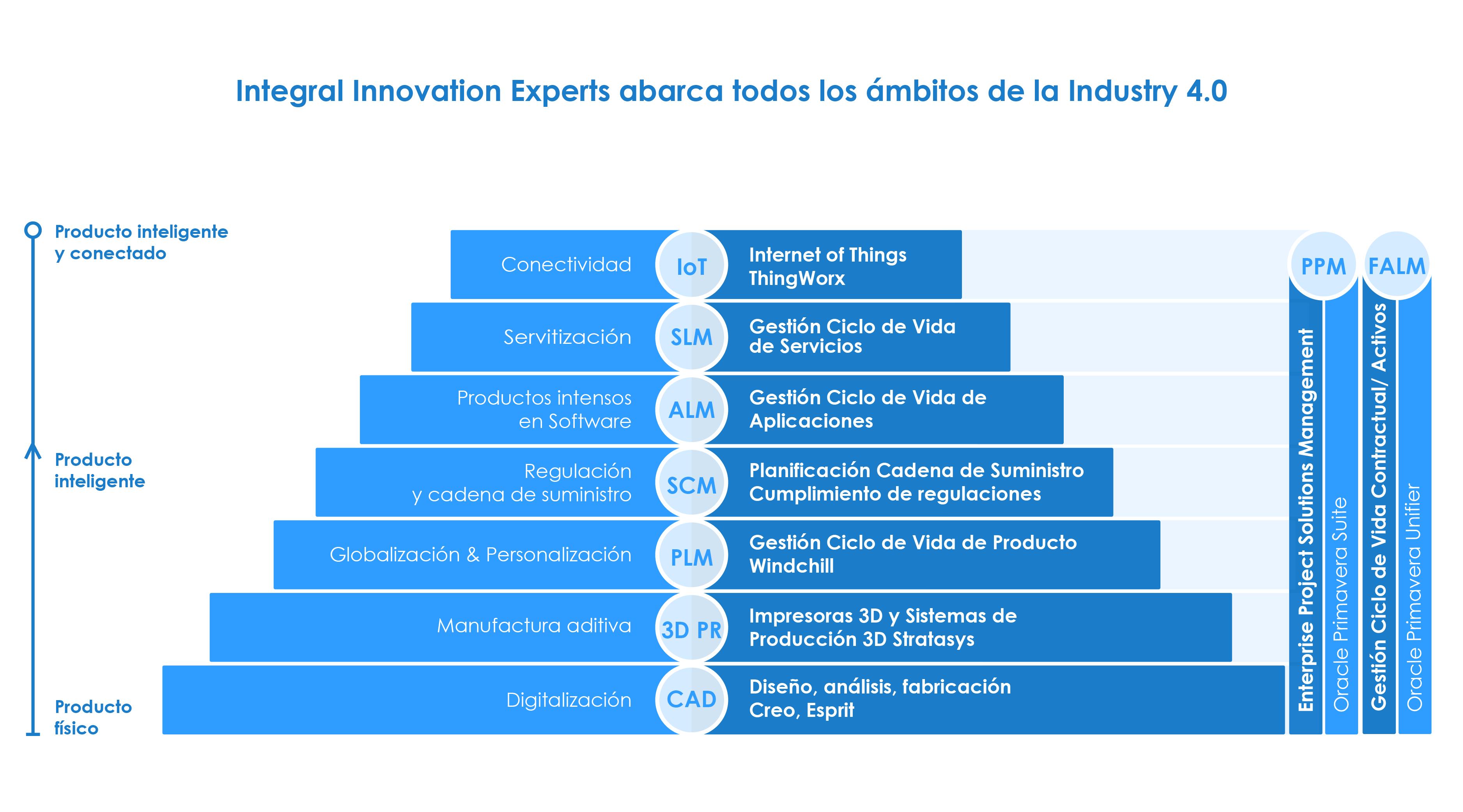 Industry_40_Infografia