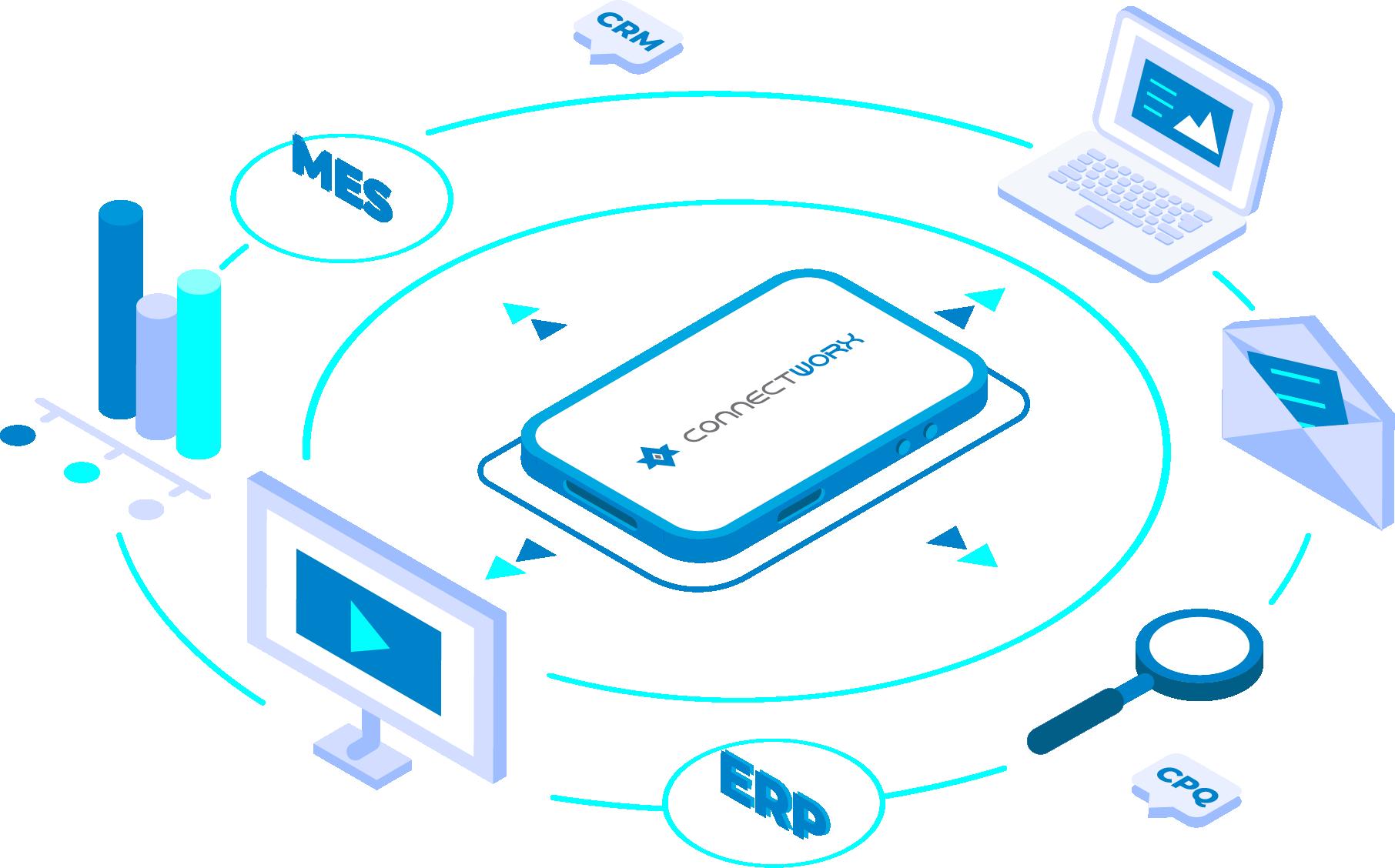 connectworx