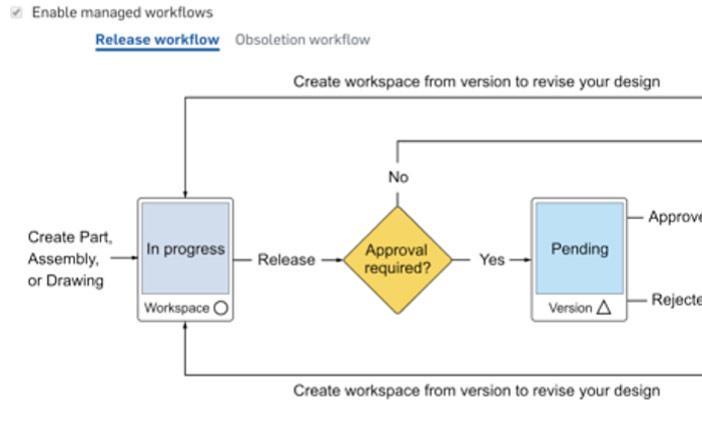 onshape-gestion-de-datos