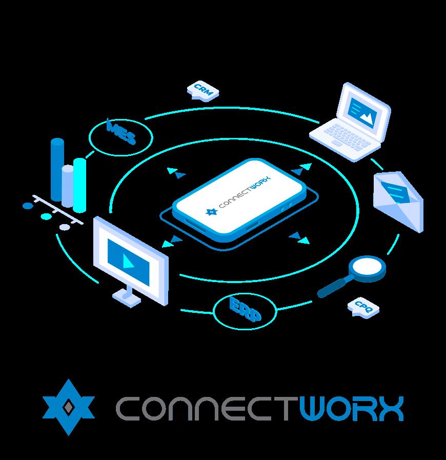 isf-connectworx-ESB